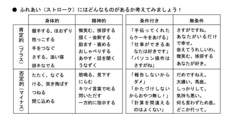 交流分析7